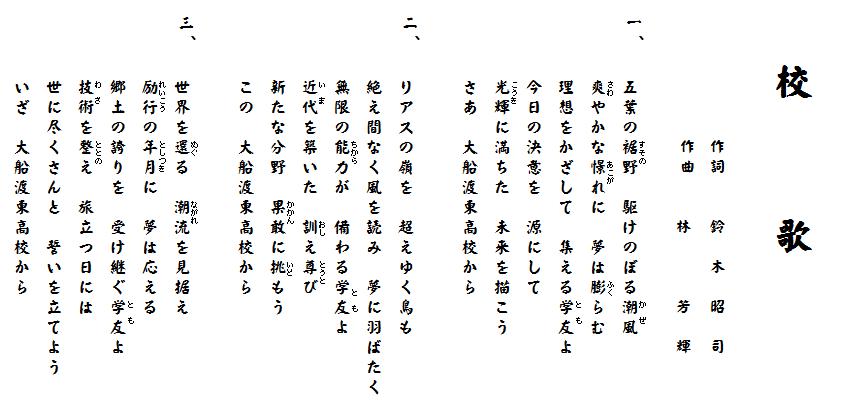 高田 商業 高校 新潟県立高田商業高等学校 - Wikipedia